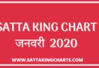Satta Chart January Record [www..sattakingcharts.com}