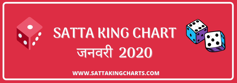 दिसावर चार्ट 2019