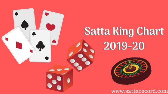 Satta King Chart 2019-20 www.sattarecord.com