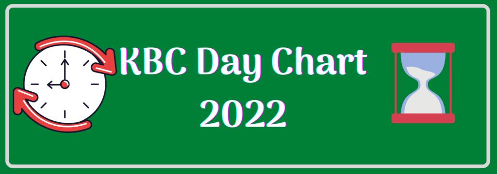 KBC Day Chart 2022