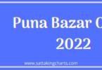 Puna Bazar Chart